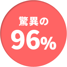 驚異の96%